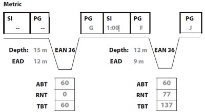 Dive Planning With Eanx Ead And Noaa Nitrox Tables Sdi