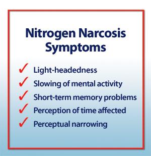 dd_ch2_Narcosis_Symptoms_v2