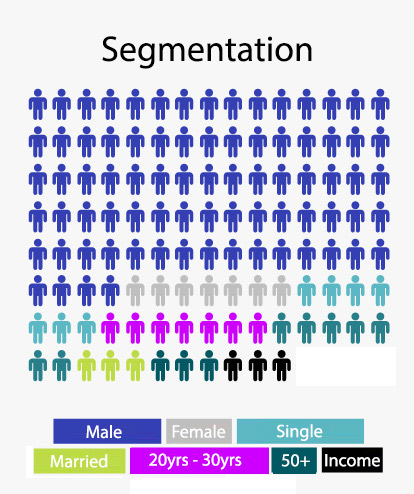 concept market segmentation targeting and positioning mark Segmentation-targeting-positioning hello everyone today we are going to talk about one of the most important basic concepts of marketing- stp which stands for segmentation-targeting-positioning market segmentation: it is the process of diving a market into distinct subsets, where.