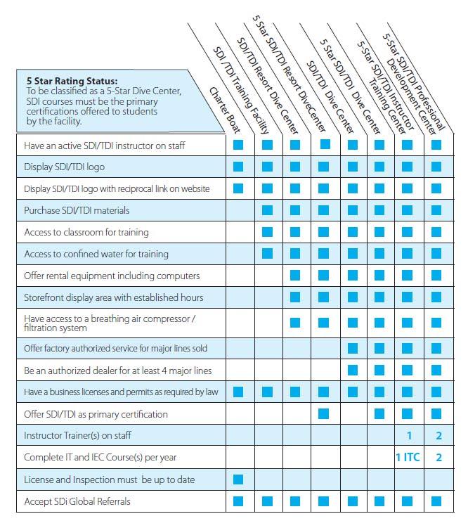 facility checklist