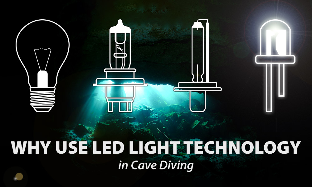 LED-lighing-tech-diving