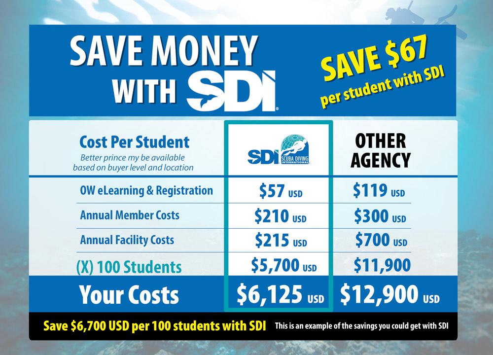 Save money with SDI